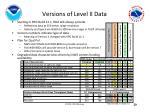 versions of level ii data