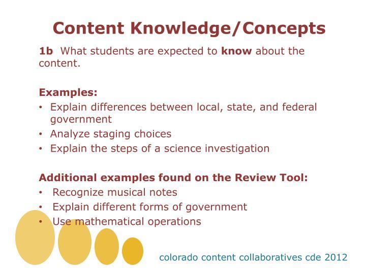 Content Knowledge/Concepts