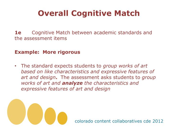 Overall Cognitive Match