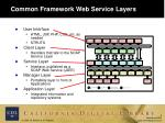 common framework web service layers