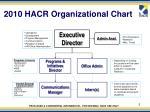 2010 hacr organizational chart1