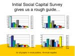 initial social capital survey gives us a rough guide