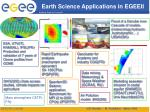 earth science applications in egeeii