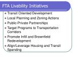 fta livability initiatives