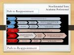 path to reappointment1