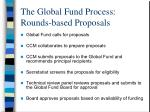 the global fund process rounds based proposals
