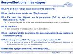 hosp eelections les tapes