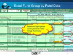 excel fund group by fund data