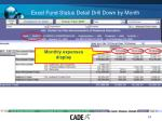 excel fund status detail drill down by month