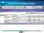 excel fund status detail