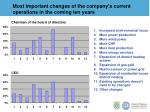 most important changes of the company s current operations in the coming ten years