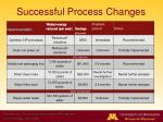 successful process changes