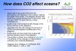 how does co2 affect oceans