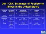 2011 cdc estimates of foodborne illness in the united states