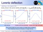 lorentz deflection