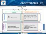 achievements 1 5