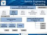 service engineering partnership
