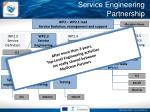 service engineering partnership1