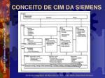 conceito de cim da siemens1