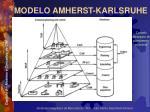 modelo amherst karlsruhe10