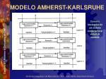 modelo amherst karlsruhe14