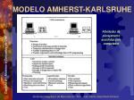 modelo amherst karlsruhe20