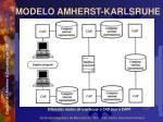 modelo amherst karlsruhe22