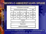 modelo amherst karlsruhe25