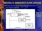 modelo amherst karlsruhe28