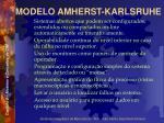 modelo amherst karlsruhe32