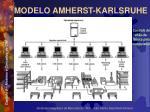 modelo amherst karlsruhe34
