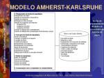 modelo amherst karlsruhe35