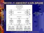 modelo amherst karlsruhe37