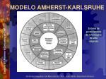 modelo amherst karlsruhe45