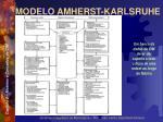 modelo amherst karlsruhe46