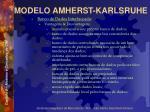 modelo amherst karlsruhe57