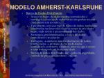 modelo amherst karlsruhe59