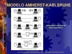 modelo amherst karlsruhe8