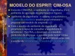 modelo do esprit cim osa1