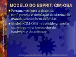 modelo do esprit cim osa11