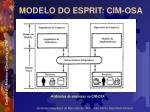 modelo do esprit cim osa2