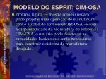 modelo do esprit cim osa3