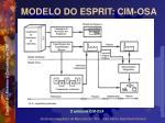 modelo do esprit cim osa4