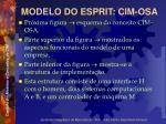 modelo do esprit cim osa5