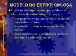 modelo do esprit cim osa9