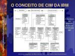 o conceito de cim da ibm2