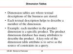 dimension tables