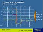 a solid financial position evolution of ratings s p