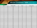 minute conversion table 100th of 1 hour