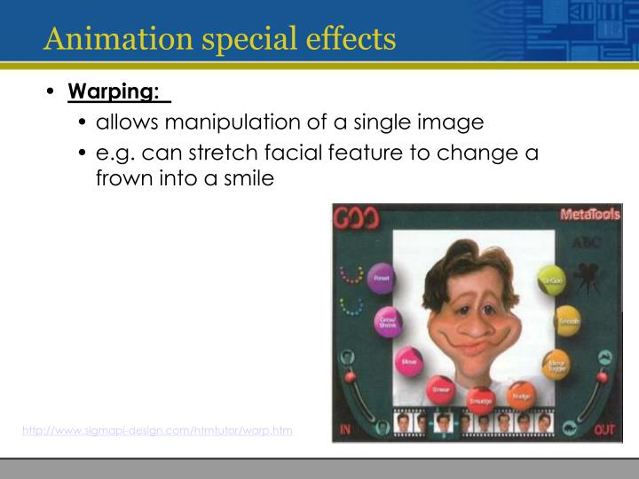 Animation special effects